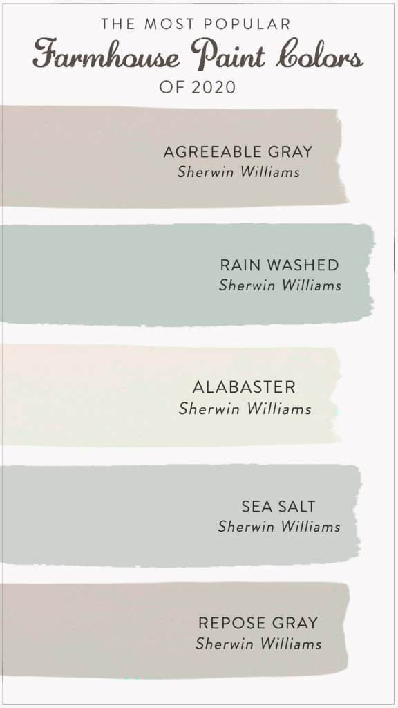 The Most Popular Farmhouse Paint Colors of 2020 - Decor Steals Blog