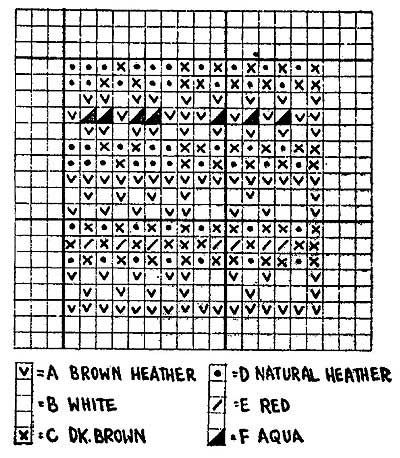 Men's Fair Isle Mittens | Free Knitting Patterns | Knitting ...