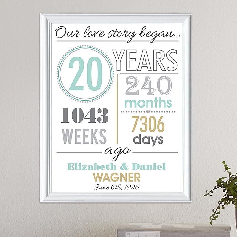 40th Wedding Anniversary Gift Ideas For Friends: Timeless Love Story Framed Print
