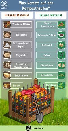 Kompost: Warum jeder Gärtner einen eigenen anlegen sollte! - Plantura