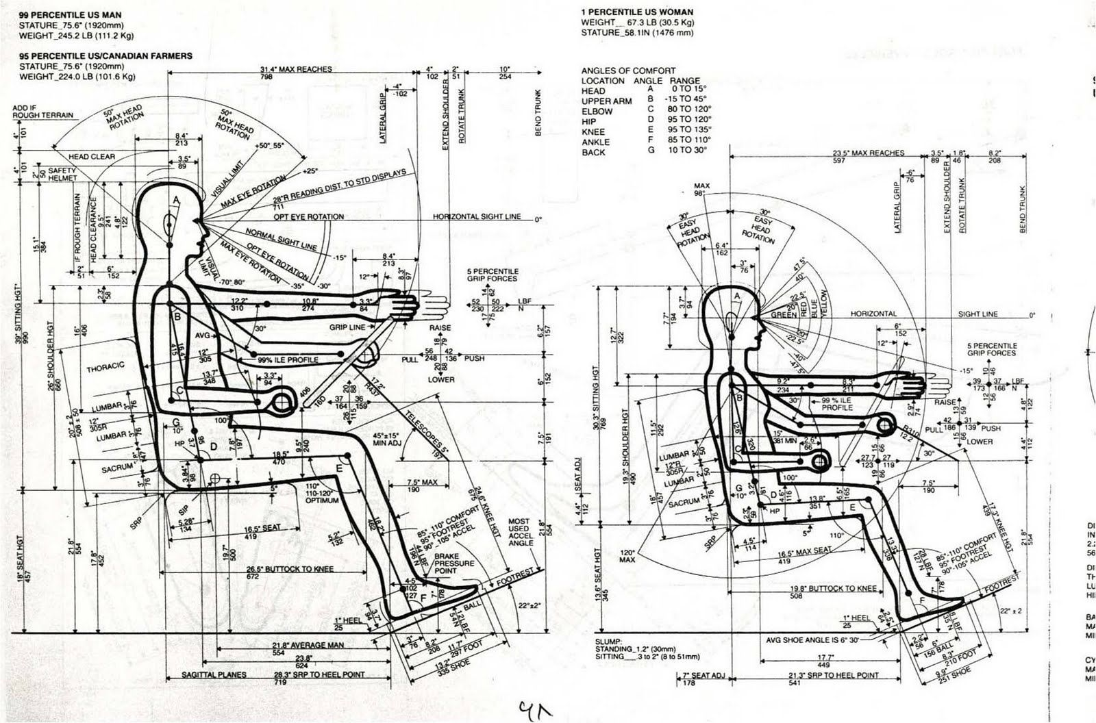seat ergonomics