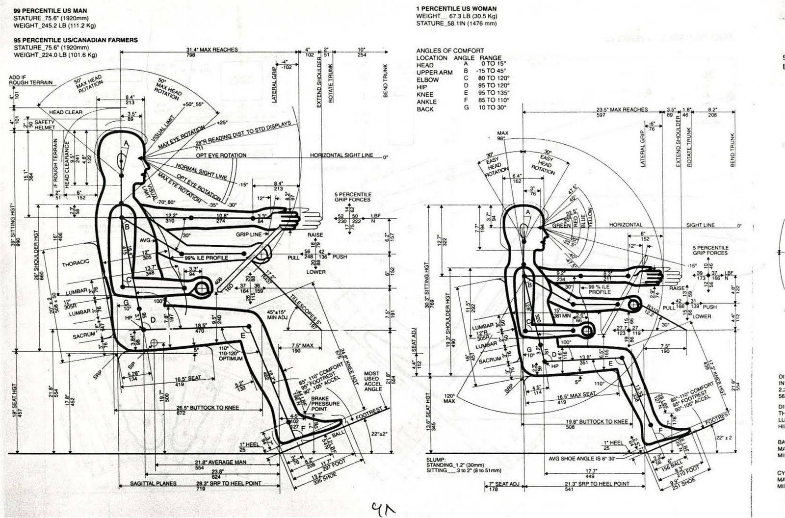 Seat Ergonomics Google Search Magna001 Pinterest Design