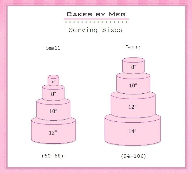 average size for a wedding cake serving size 4 tier cakes cake decorating tips and 10939