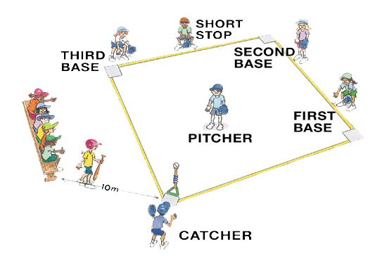 how to play tee ball video