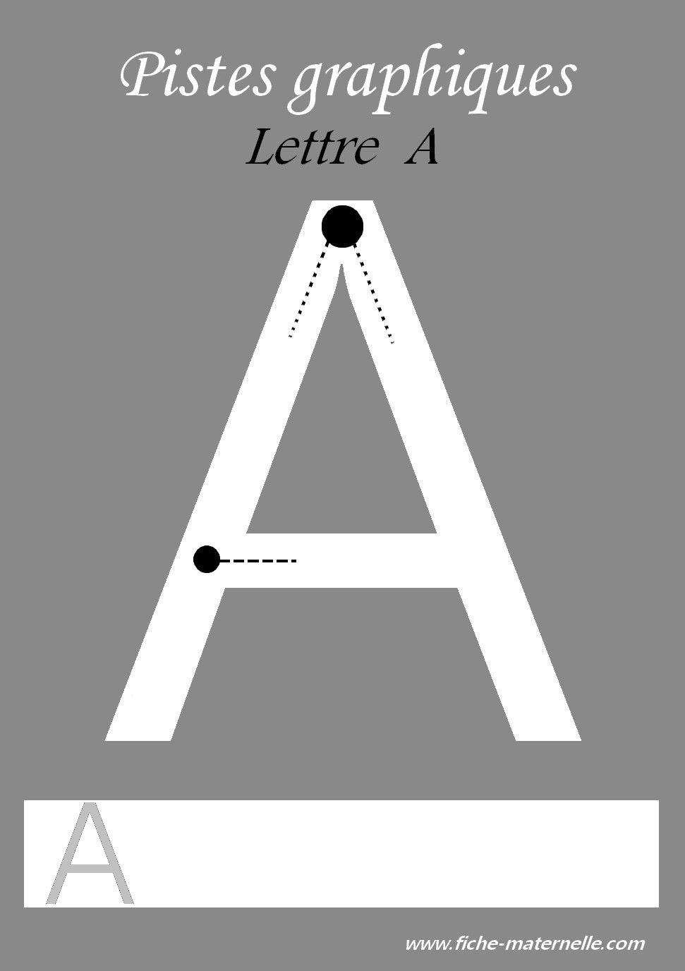 Des pistes graphiques plastifier pour apprendre crire les lettres de l 39 alphabet ecole - Apprendre a broder des lettres ...