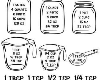Kitchen Equivalent / Measurement Conversion Chart Mason