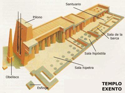 Arquitectura egipcia templos y tumbas proyectos que debo for Arquitectura egipcia