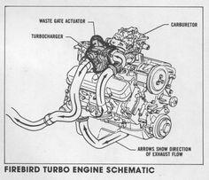 pontiac 301 turbo schematic firebirds are go pinterest pontiac rh pinterest com 1992 Pontiac Trans AM 1981 Pontiac Trans AM
