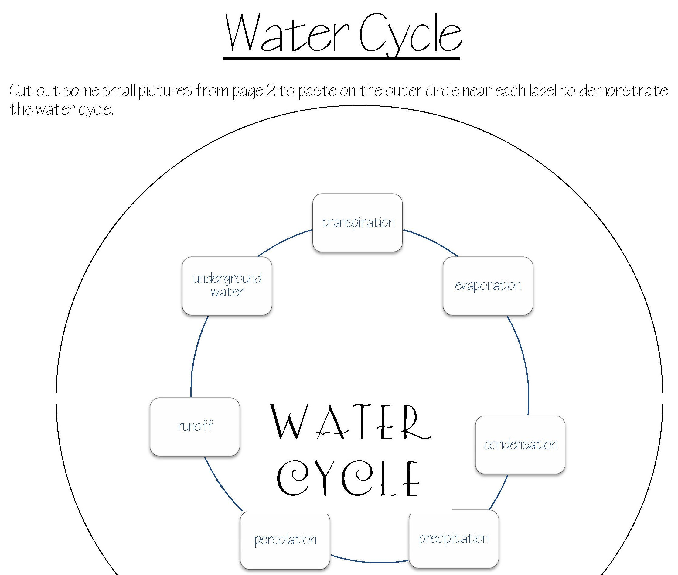 Worksheets Water Cycle Worksheet High School 1000 images about water cycle lessons on pinterest