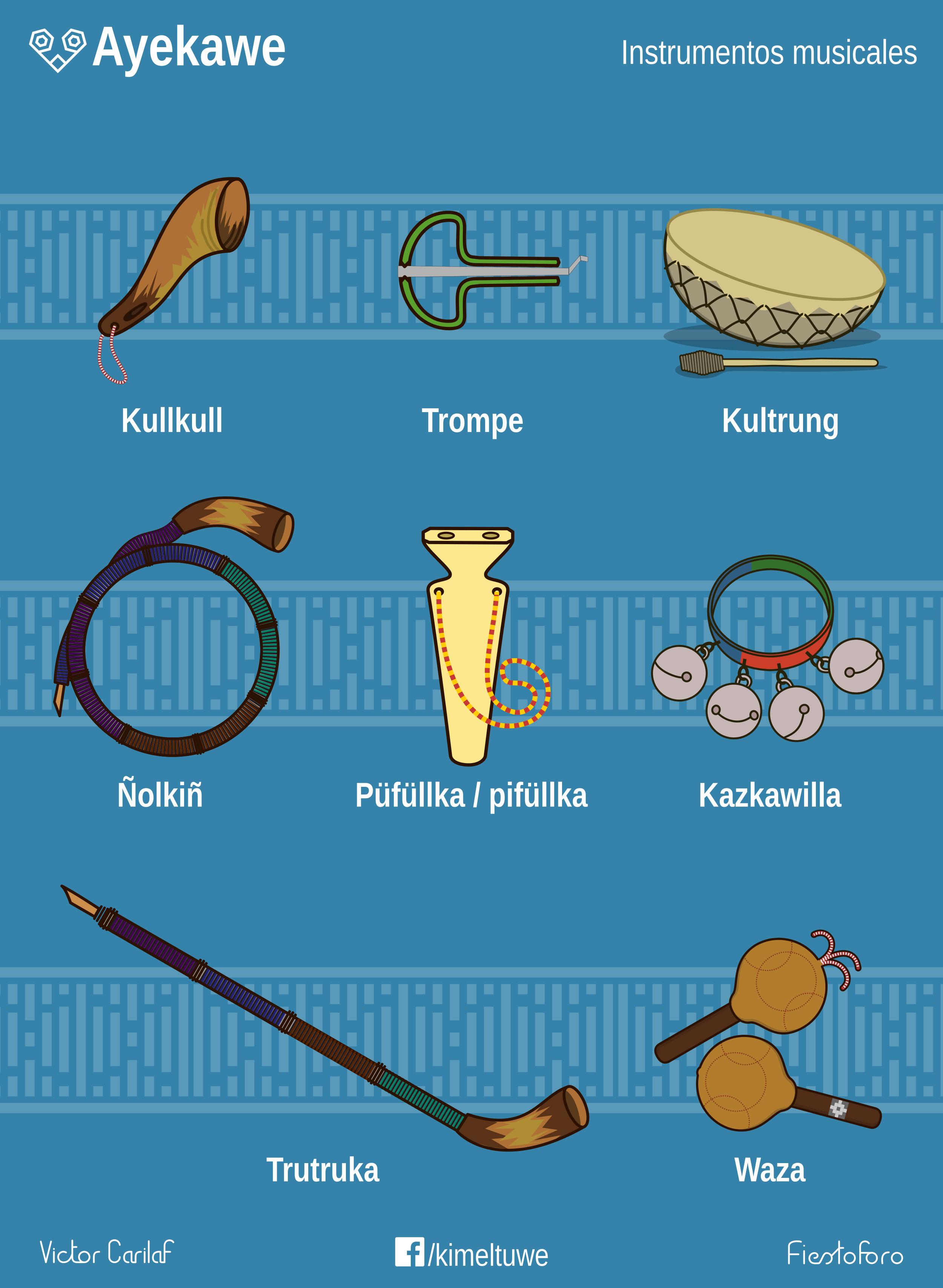 Materiales para la enseanza y aprendizaje de Mapudungun