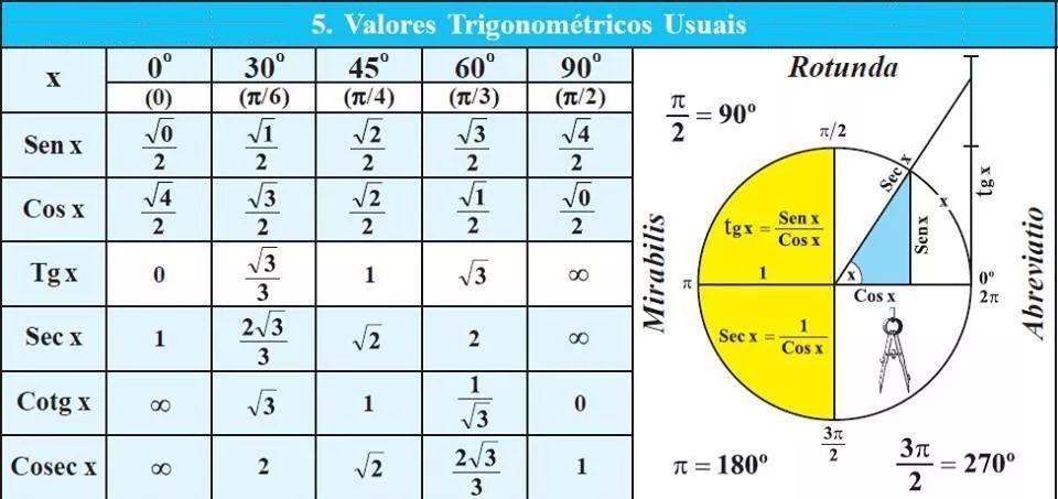 377387643756503017 on Fun High School Geometry Worksheets