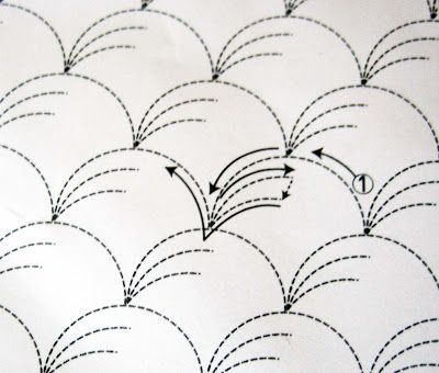 sashiko directions stitches - Pesquisa Google