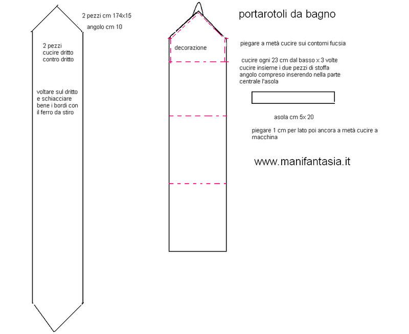 Risultati Immagini Per Porta Rotoli Tessuti Idee Per Cucito Artigianato Da Cucito Stoffe