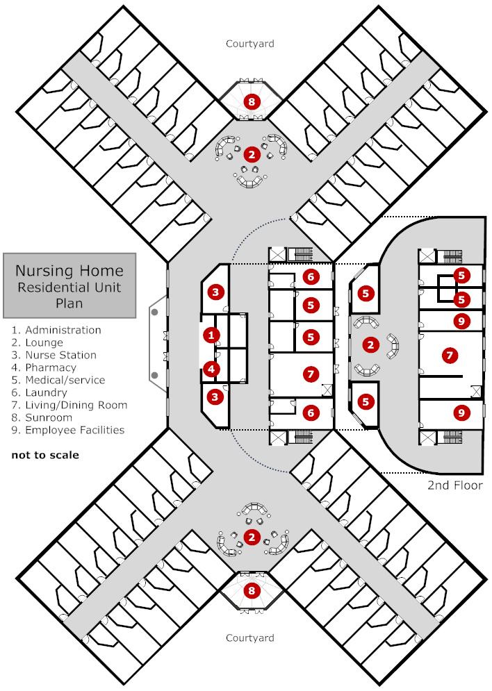 Residential Unit Plan (avec