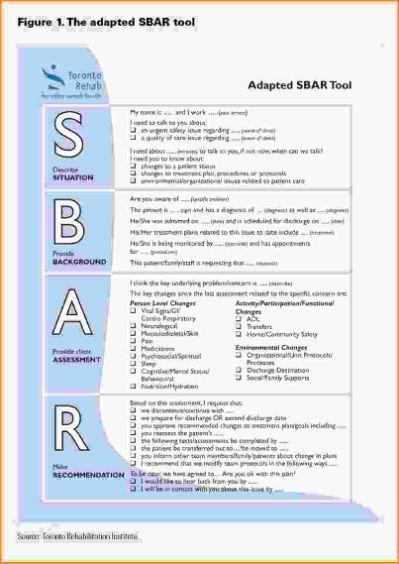 Sbar Nursing Examples HQ Vol13 Education In 2019 Sbar