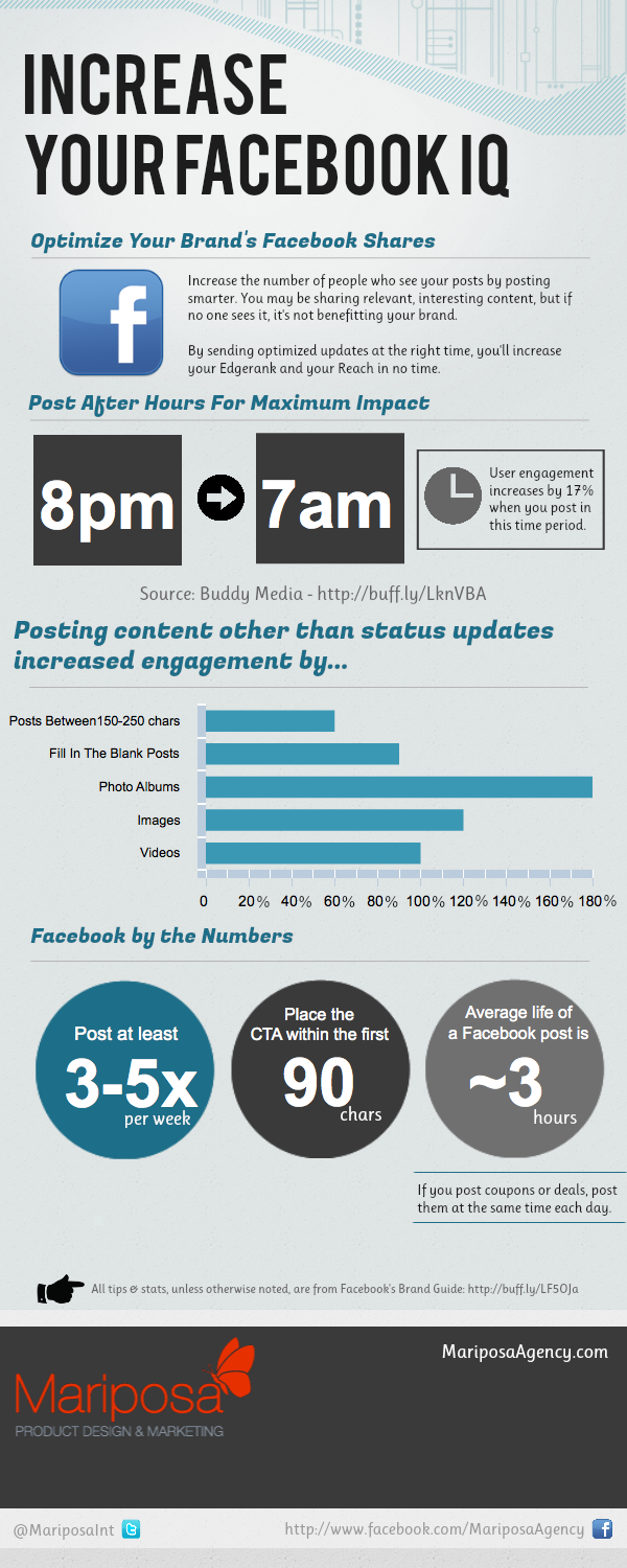 #Facebook post optimization guide. 'Increase your Facebook IQ' #infographic by Mariposa Agency