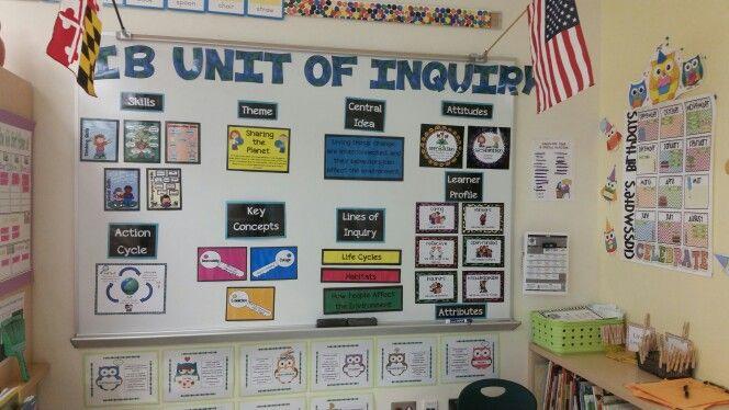 My IB Focus Wall | PYP Ideas | Ib classroom, Learner profile
