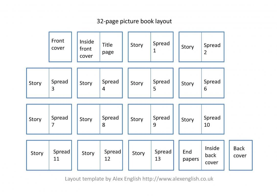 Book Layout Template Book Layout Book Illustration Layout Picture Book