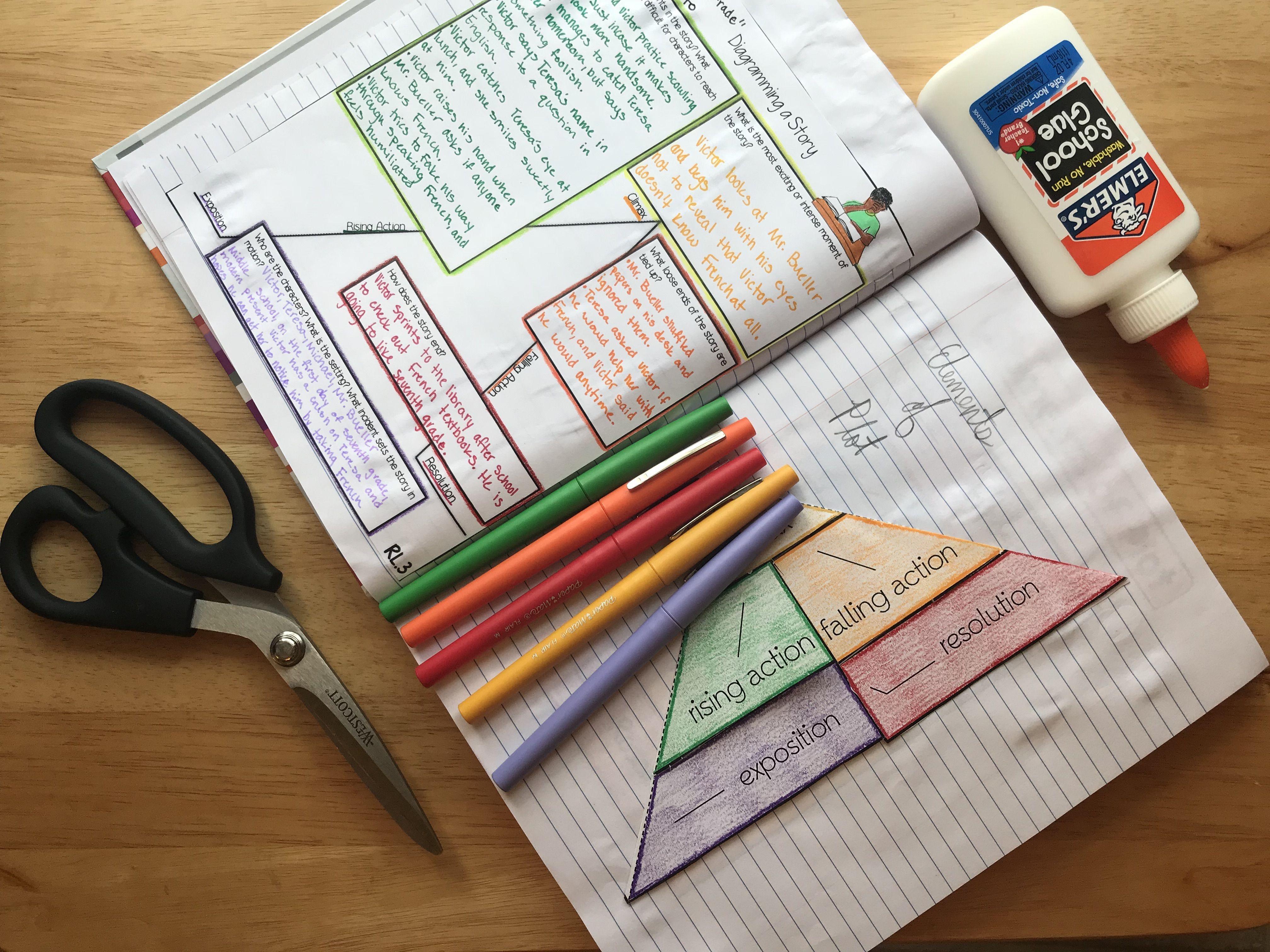 Wiring Diagram Database Seventh Grade By Gary Soto Plot