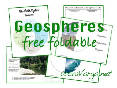 stem club geospheres and our earth system earth science for kids earth space science. Black Bedroom Furniture Sets. Home Design Ideas