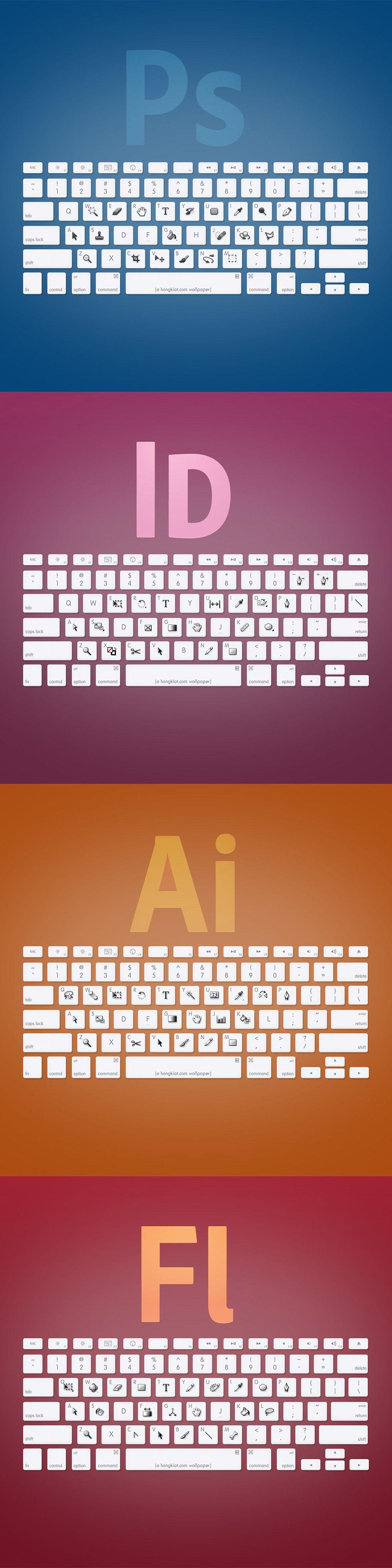 Os principais atalhos do Adobe para ajudar os aspirantes a designer a se especializarem!