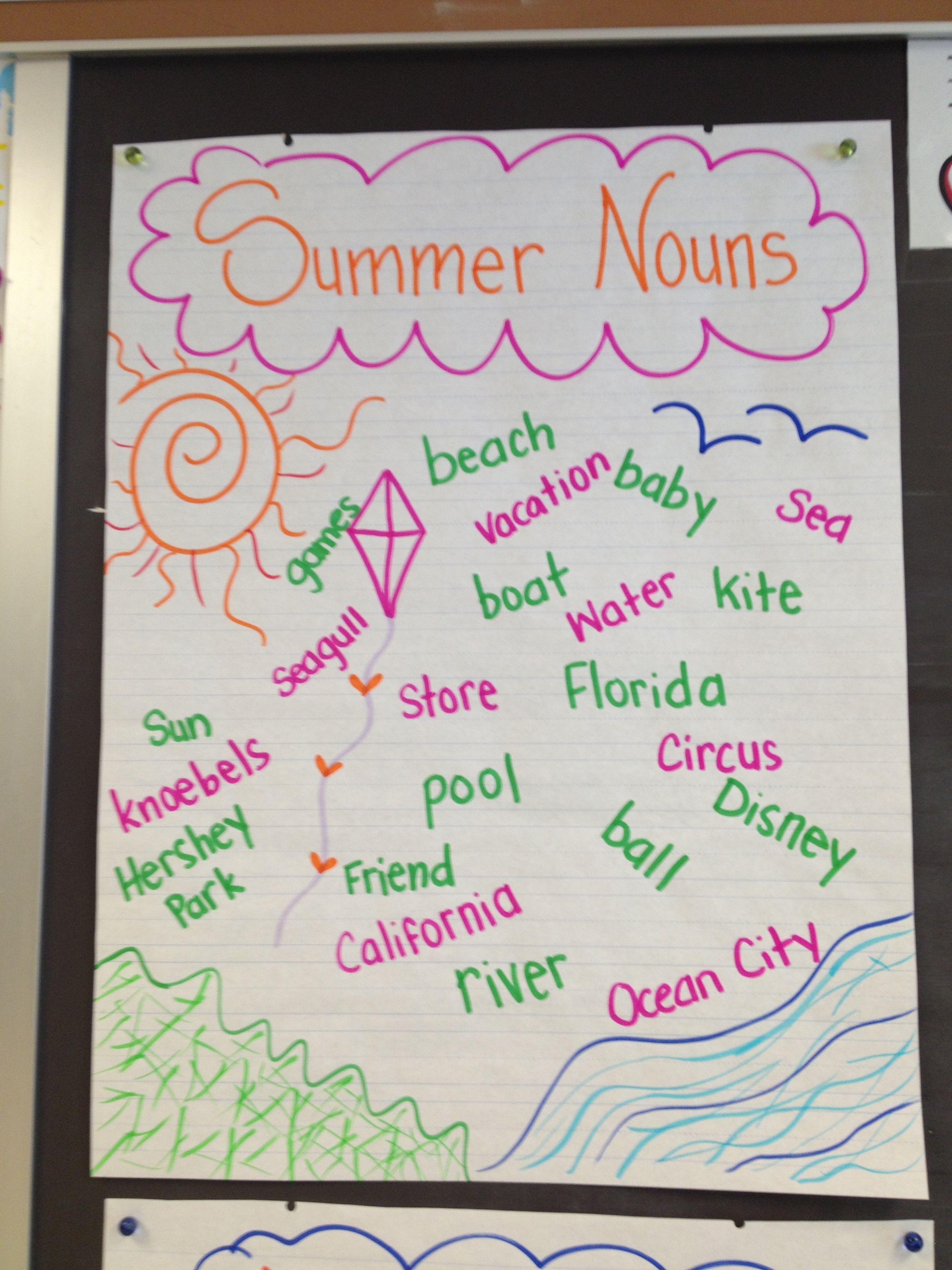 Summer Nouns First Grade Teacher Lady