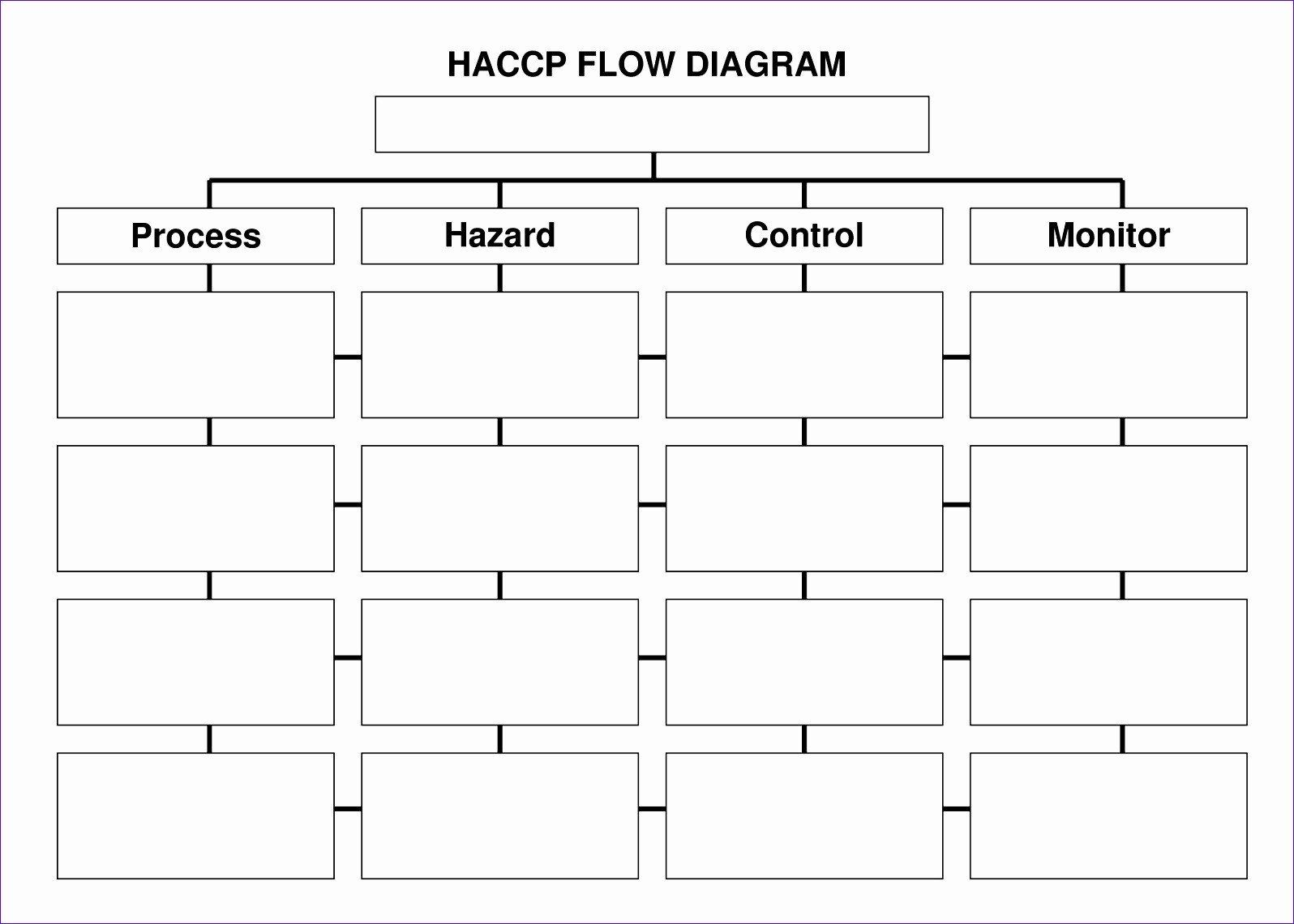 Blank Flow Chart Template Free New 12 Excel Process Flow