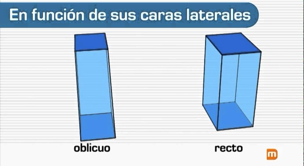 El Prisma Definicion Partes Tipos Area Volumen Y Ejemplos