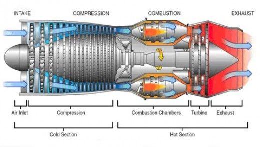 jet engine diagram wallpaper  Google Search   Engines