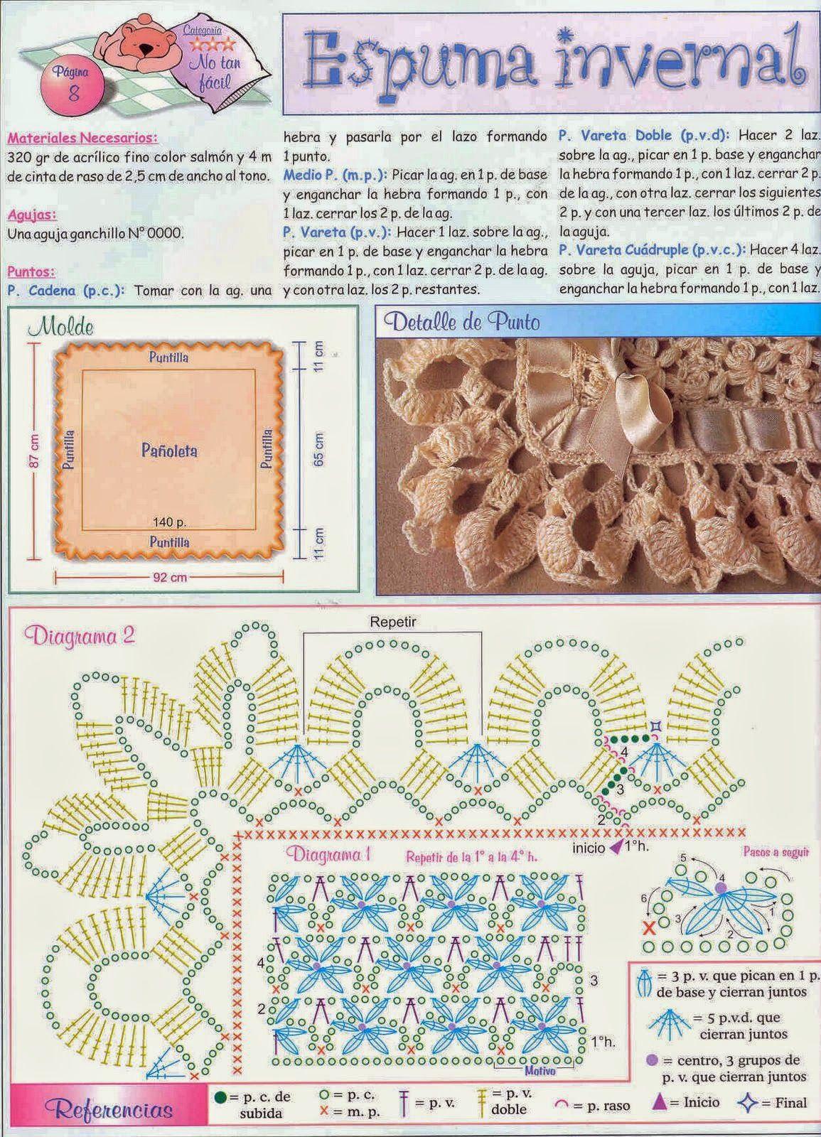 0.jpg (1155×1600)   crochet amado!!!!!!!!   Pinterest   Mantas para ...