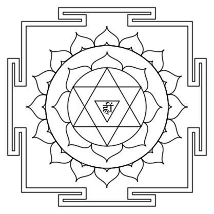Bagalamukhi Yantra Bagalamukhi Mantra Tantra Art Mandala