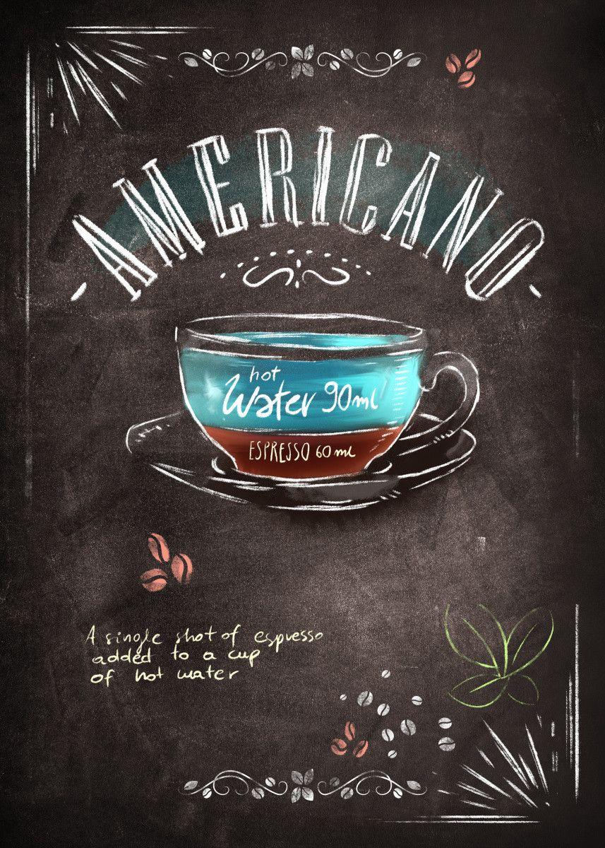 Americano Coffee Types Chalkboard Poster Coffee Type Americano Coffee Cappuccino Machine