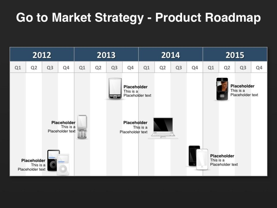 Go-to-Market Strategy - Product Roadmap Go-to-Market Strategy - strategic plan templates