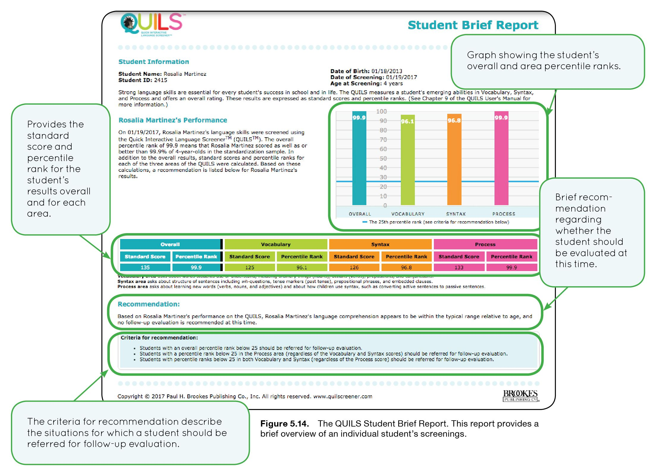 [EXCERPT] Read the QUILS reports excerpt from the User's Manual to see  detailed information