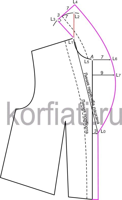 Sewing pattern coat | sewing-dikiş | Pinterest | Sewing patterns ...