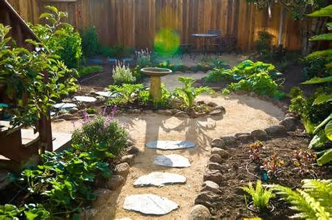 Image detail for home garden designs garden plans and layouts