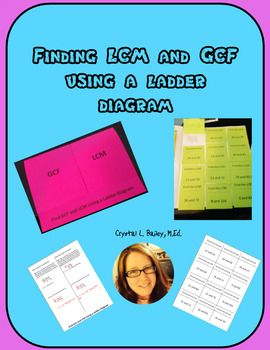 Find gcf and lcm using a ladder diagram foldable with practice lcm use this printable foldable to teach or review finding gcf and lcm of two numbers using the ladder diagram method completed version included ccuart Choice Image