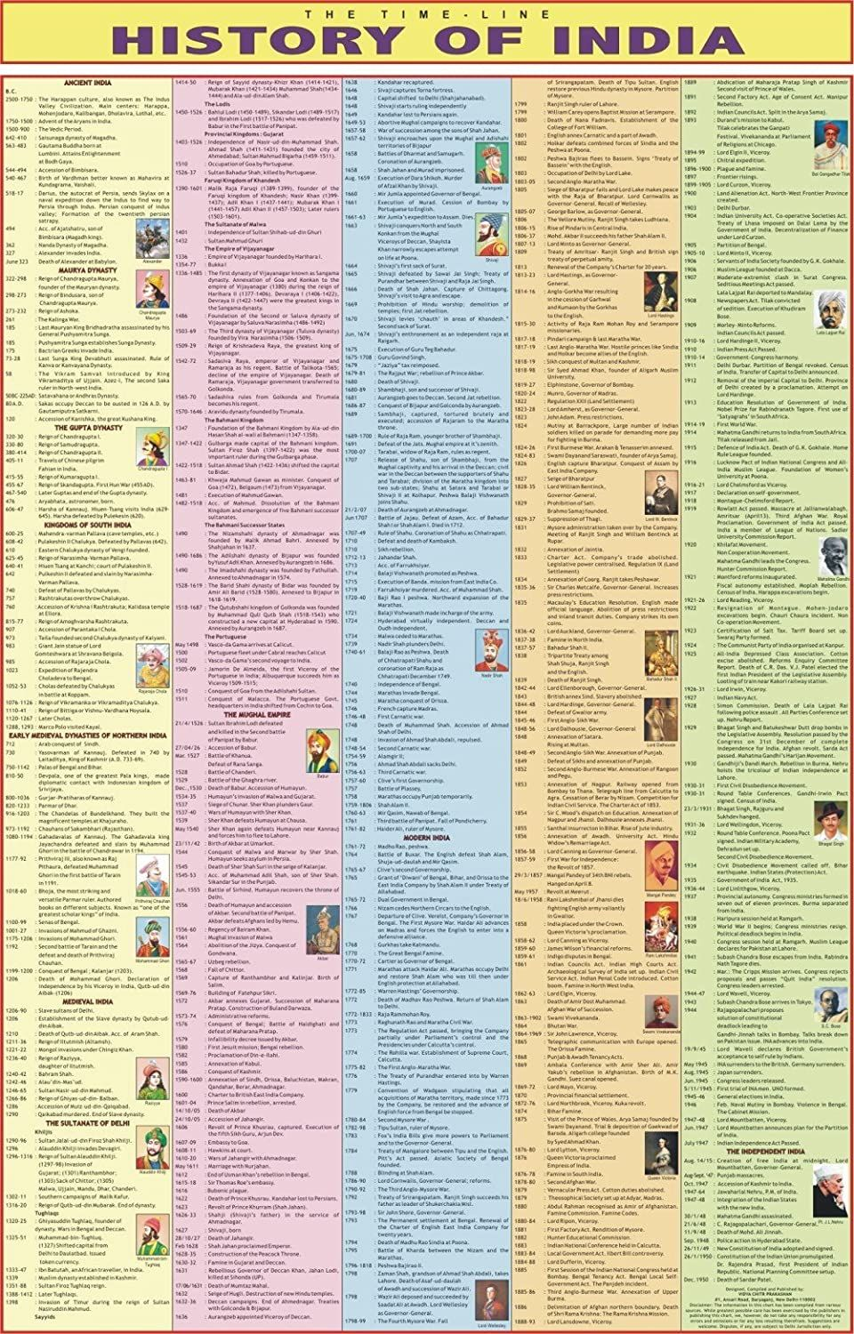 Indian History Chart | LAMINATED | Size : 55 x 90