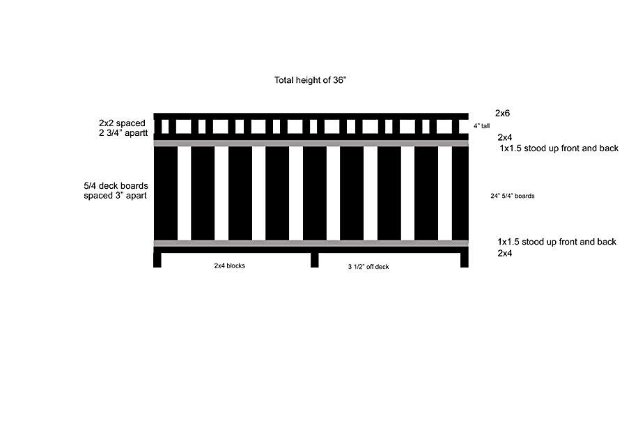 Diy Custom Porch Deck Rail Cottage Design Deck Railings Decks Porches Deck Railing Design