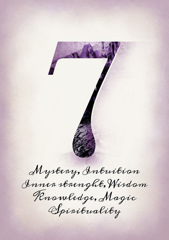 Number 7 Printable Art Instant Download A4 Jpg Retro Typography
