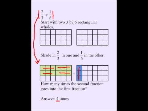 Division of Fractions (Visual Method) *Explains visually how we ...