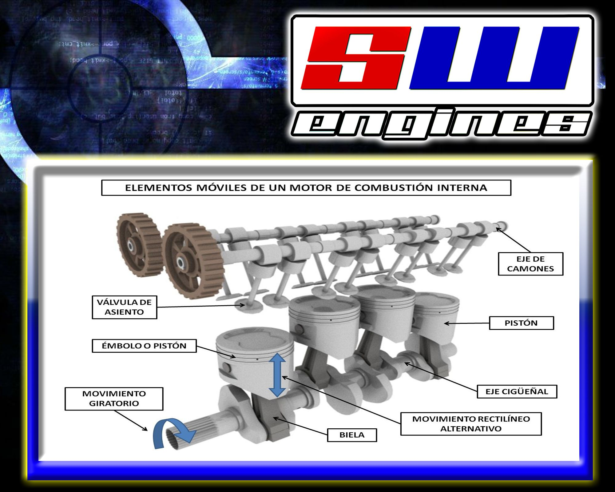 Swengines How Does Diesel Engine Works