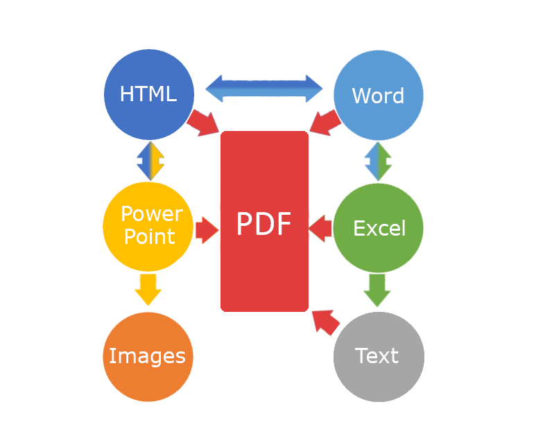 Sautinsoft Useoffice Net V4 9 1 1 Text Image Pdf To Text Class Library