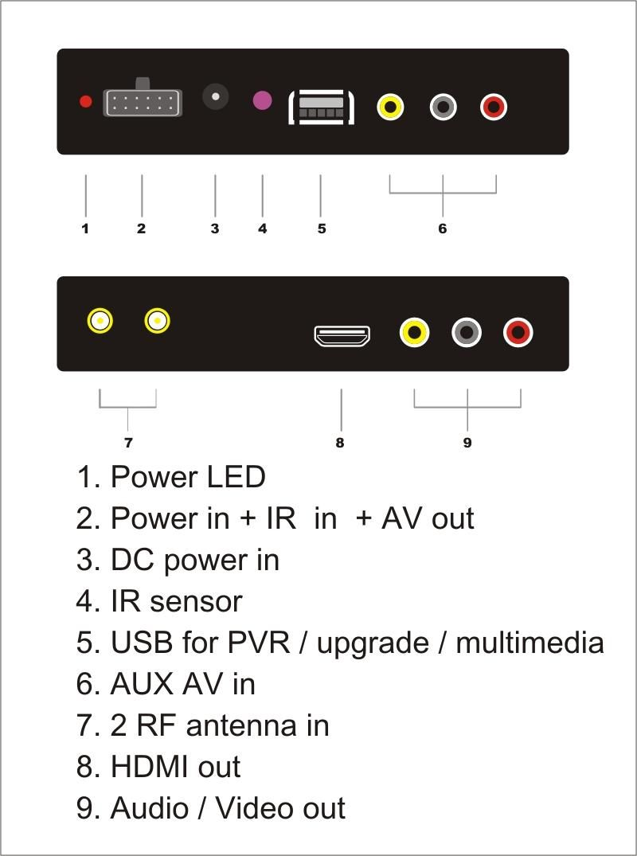 Two Tuner Two antenna Car DVB-T2 box USB HDMI HDTV tuner 2 active