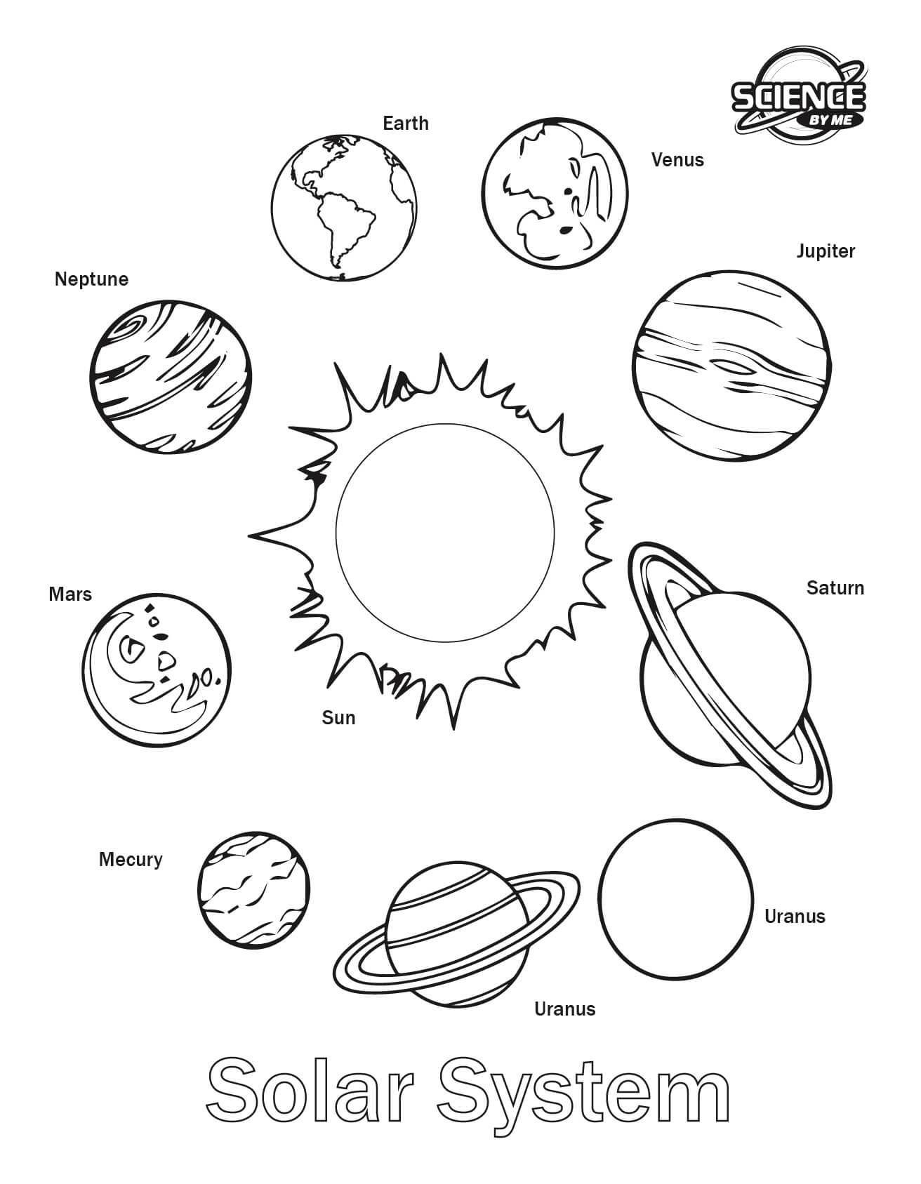 Solar System Coloring Pages Printable Archives For Solar System ...