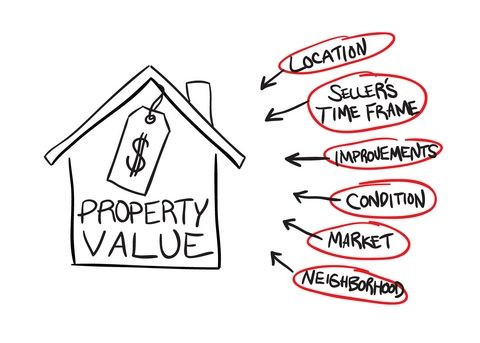Registered property valuers you can talk to Sydney's Best