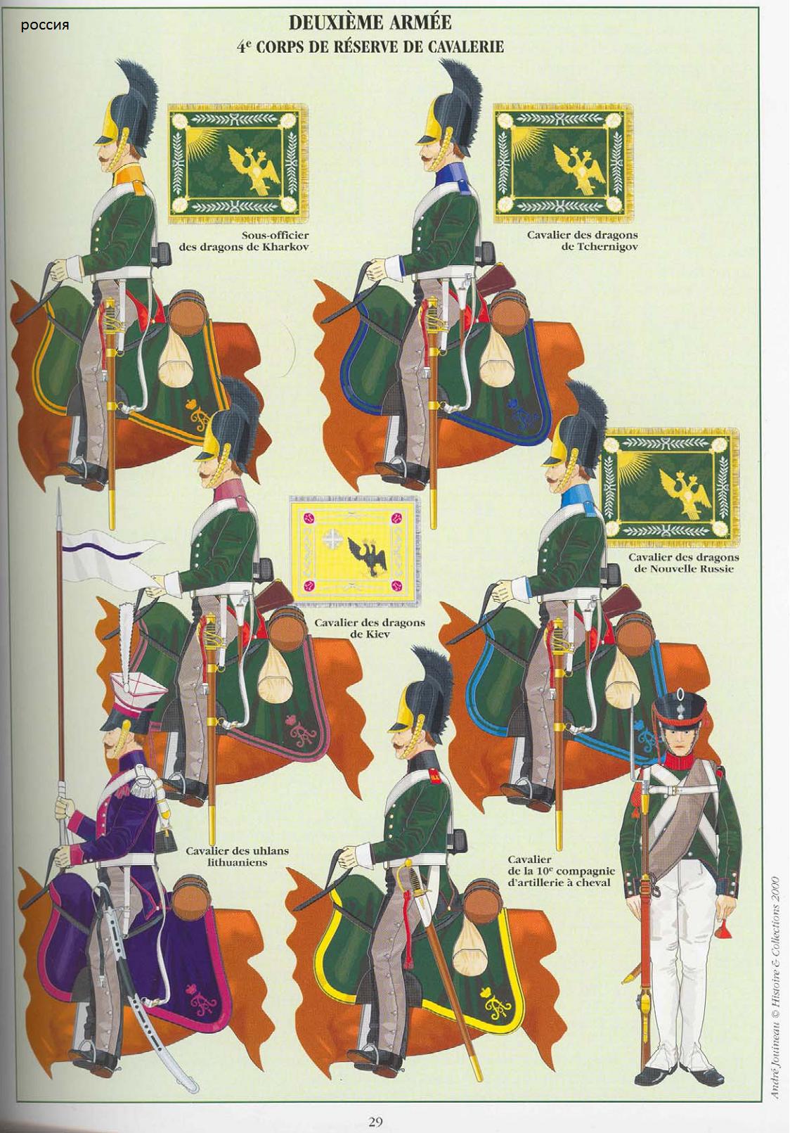 Dragoni, tartari lituani e artiglieri del 4/2 armata russa