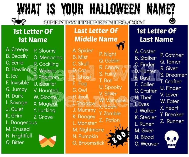 cute halloween names for cats