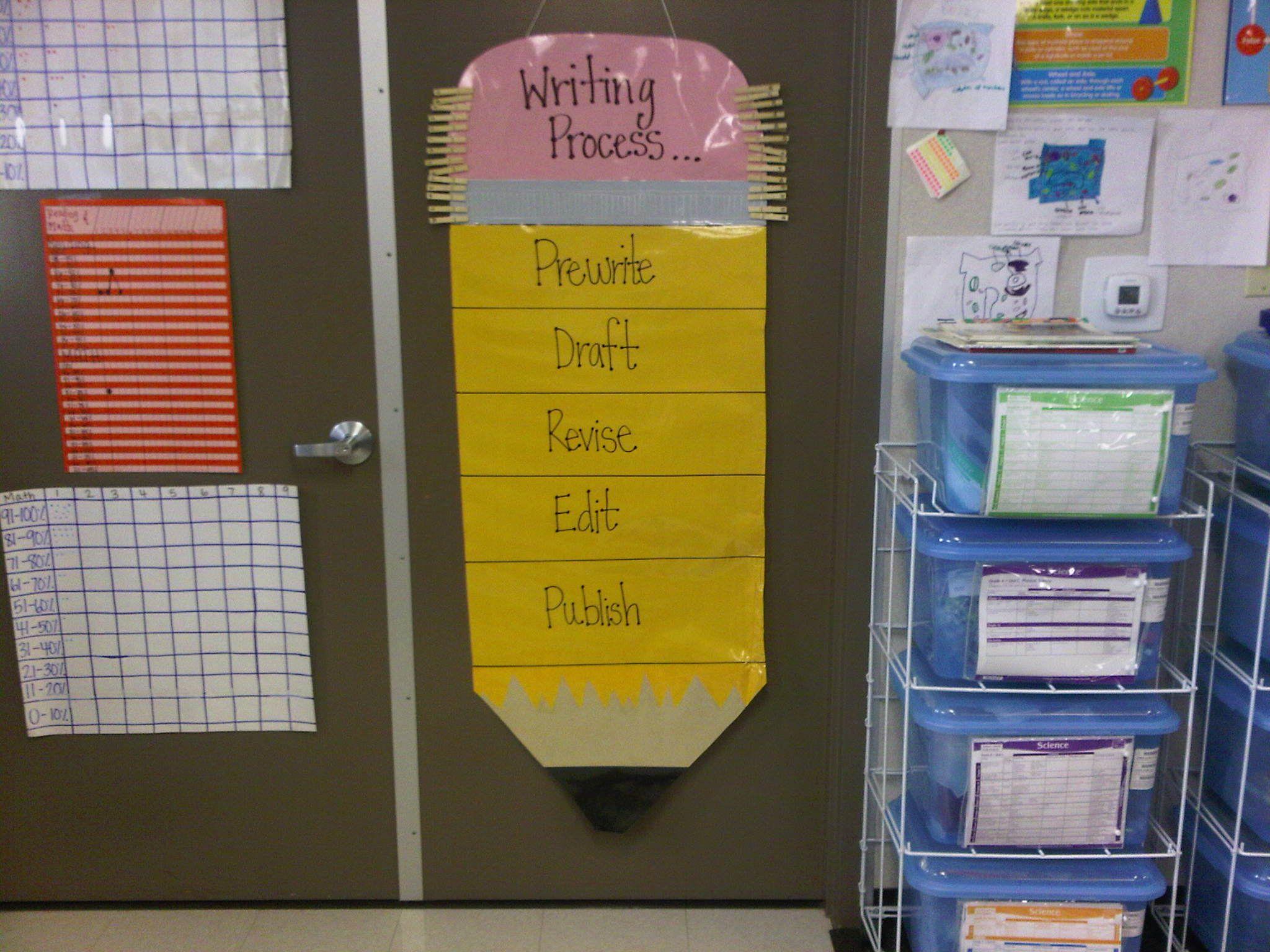Fourth Grade Classroom Themes