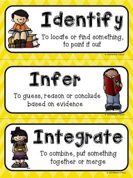 Test Prep Critical Verbs Testing Vocabulary Word Wall Cards | Common
